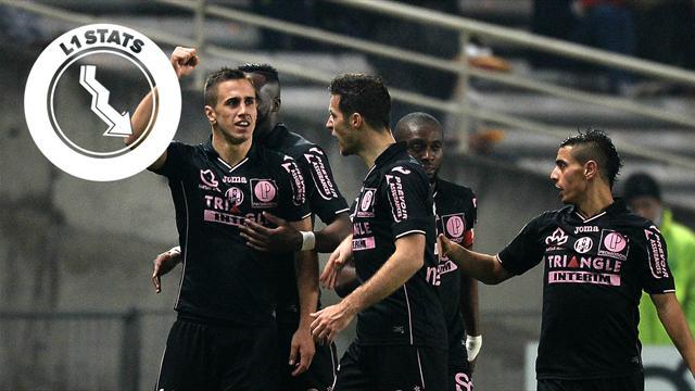L1 stats - Dupraz arrive à la tête d'un TFC qui ne perd plus contre Bordeaux