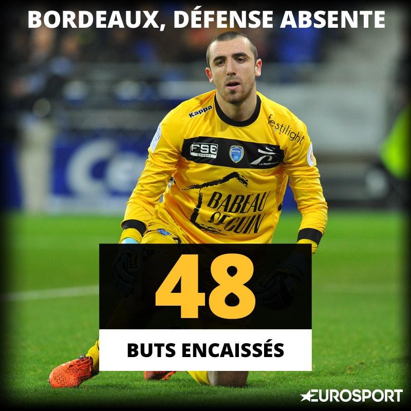 Visuel L1 Stats Bordeaux