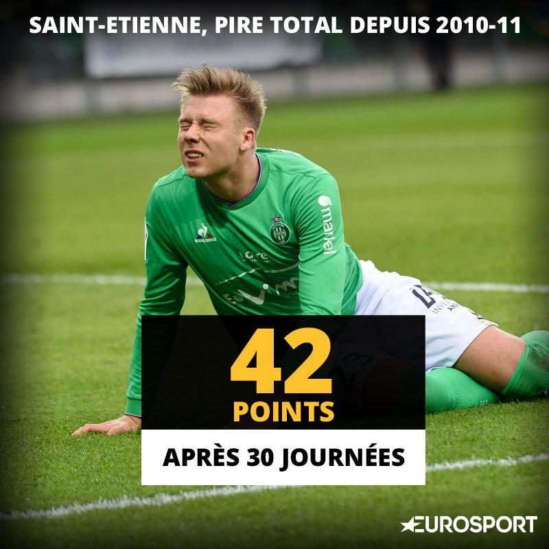 Visuel L1 Stats Saint-Etienne