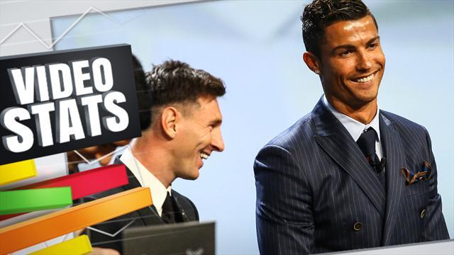 Cette fois, c'est officiel : Messi et Ronaldo sont les meilleurs de l'histoire en Liga