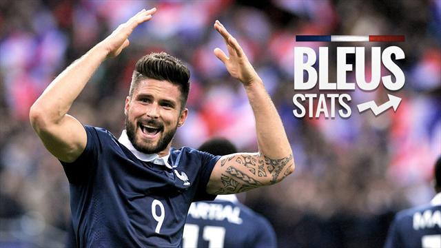 Bleus Stats - Derrière Giroud, en attaque, c'est le désert