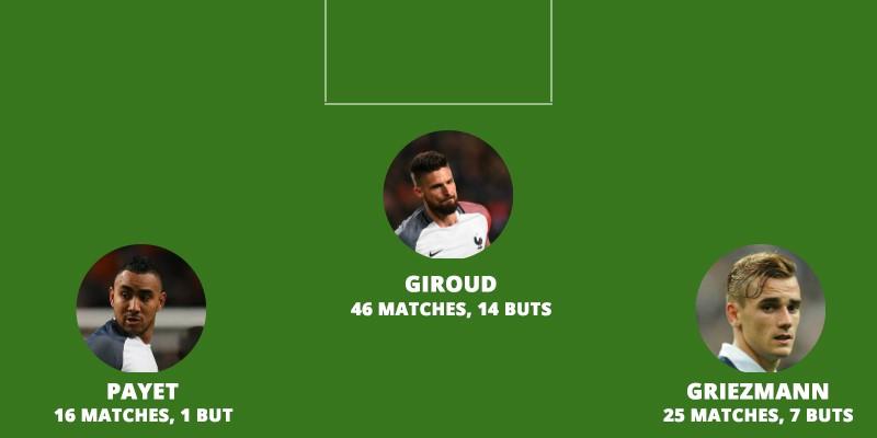 Trio possible d'attaquants en Equipe de France