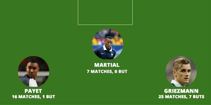 Trio possible d'attaquants en Equipe de France (2)