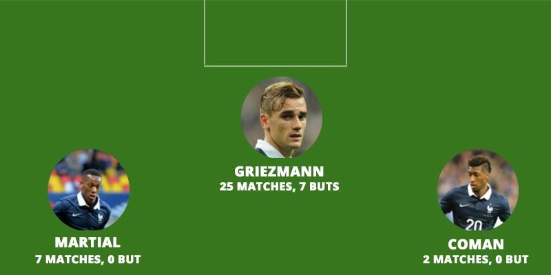 Trio possible d'attaquants en Equipe de France (3)