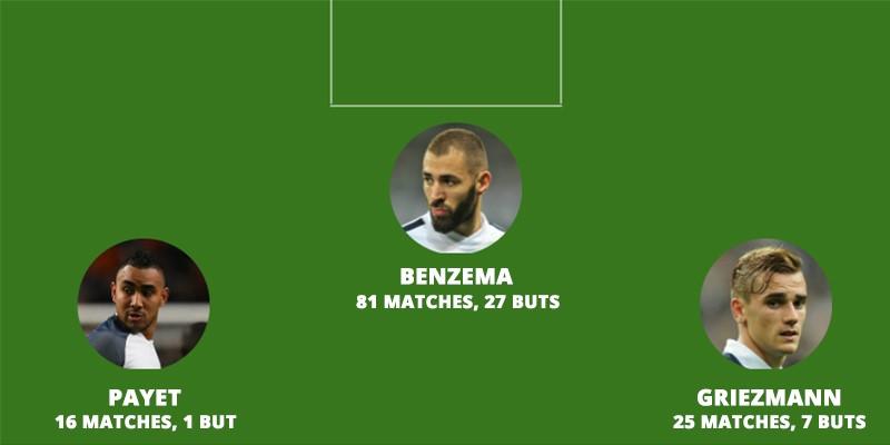 Trio possible d'attaquants en Equipe de France (4)