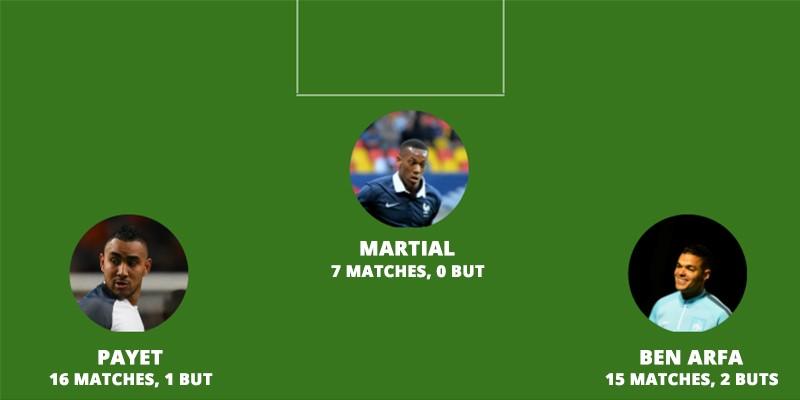 Trio possible d'attaquants en Equipe de France (5)