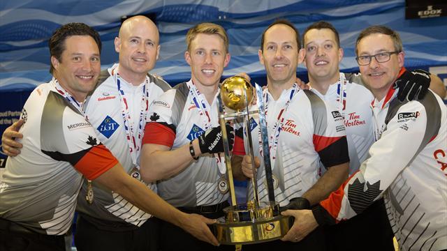 Canadá gana el Mundial masculino en Basilea