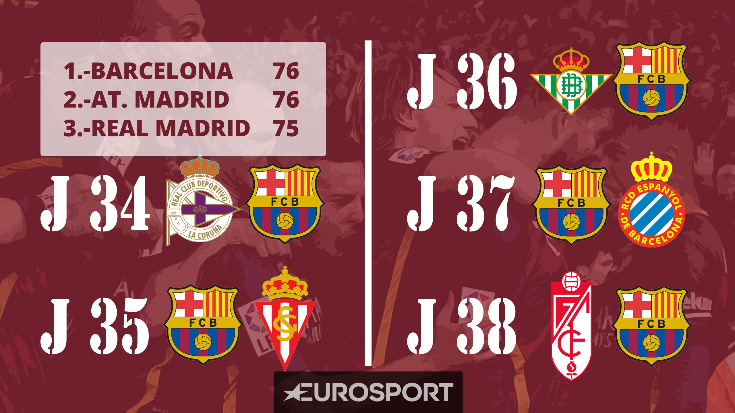 Calendario Barcelona 5 jornadas