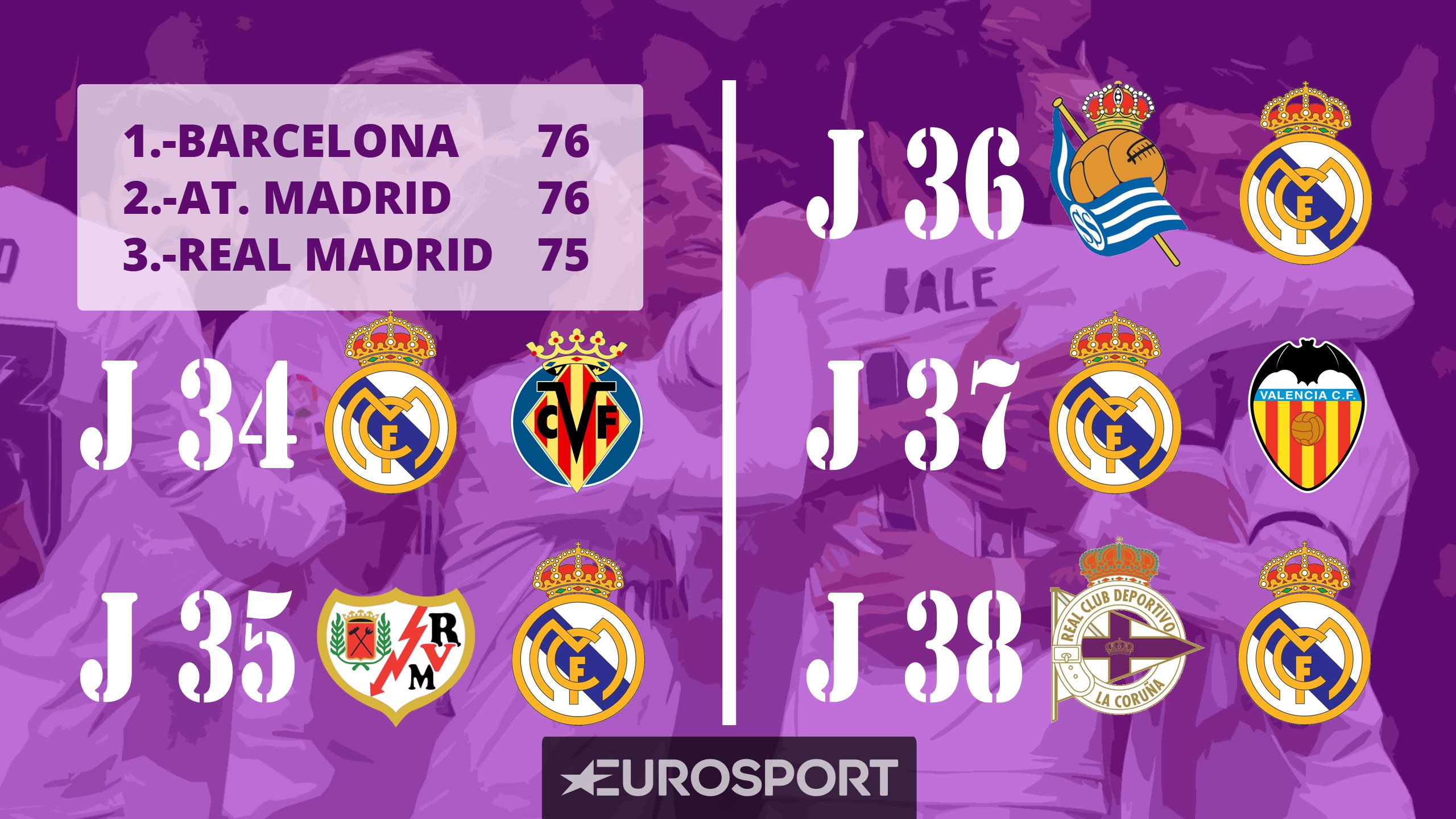 Calendario Real Madrid 5 jornadas