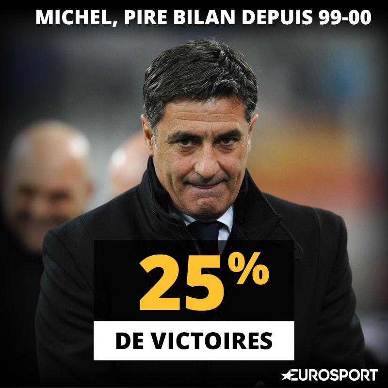 Visuel Michel