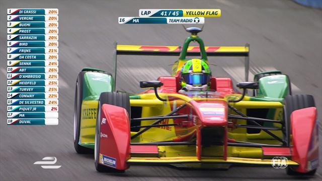 Di Grassi takes victory in Paris
