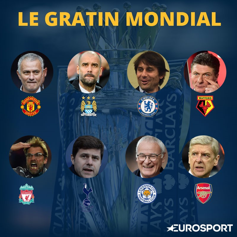 Visuel entraîneur Premier League