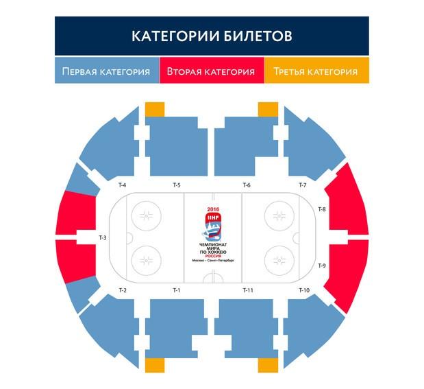 Схема стадиона «Юбилейный»