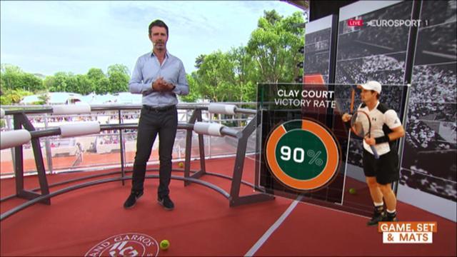The Coach: Andy Murray favorito per il Roland Garros, provocazione o verità?