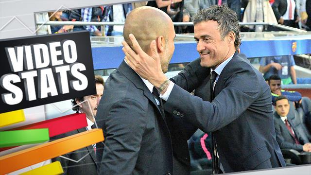Luis Enrique n'a rien à envier à Guardiola