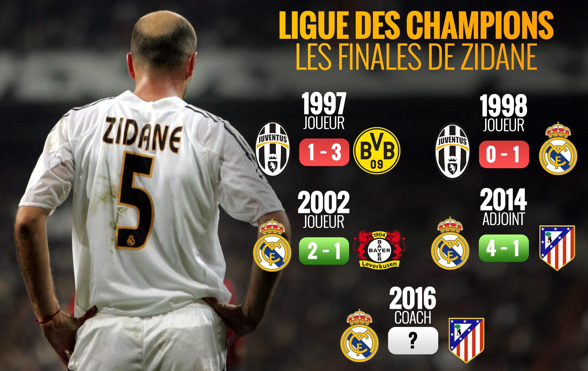 zidane et les finales c 39 est tout une histoire ligue des champions 2015 2016 football. Black Bedroom Furniture Sets. Home Design Ideas