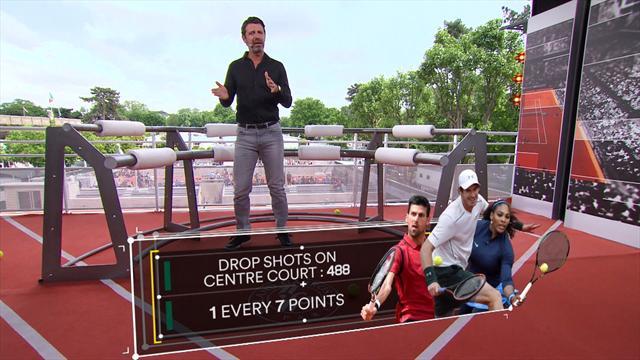 The Coach – Les amorties, l'arme favorite des joueurs à Roland-Garros