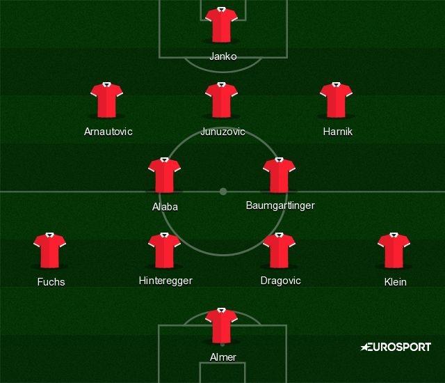 Arnautovic, Schoepf help Austria beat Malta 2-1 in friendly