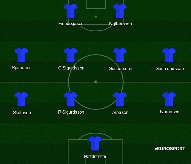 Image Result For France National Football Team