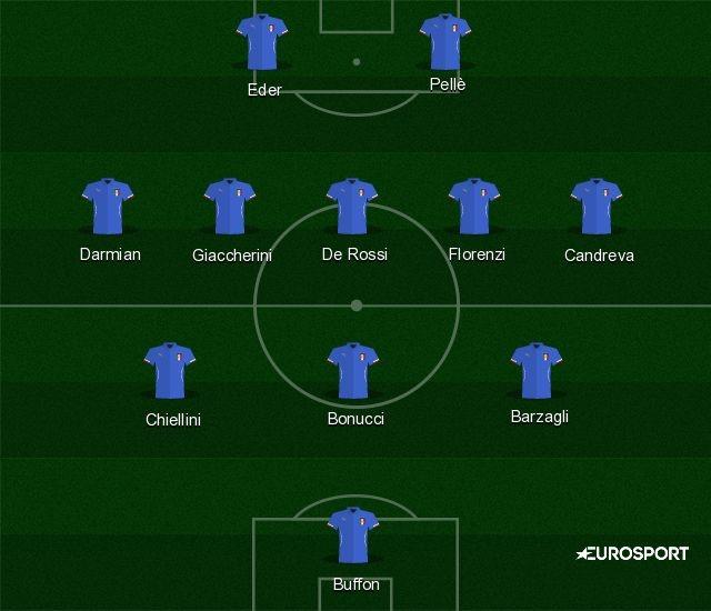 La nazionale col 3-5-2, Eurosport