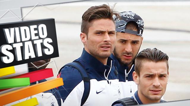 Giroud à la place de Benzema, est-ce qu'on y perd vraiment au change ?