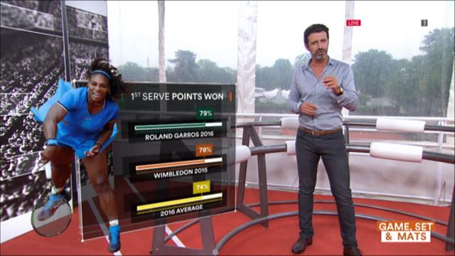 The Coach: Serena Williams' astonishing court position on clay
