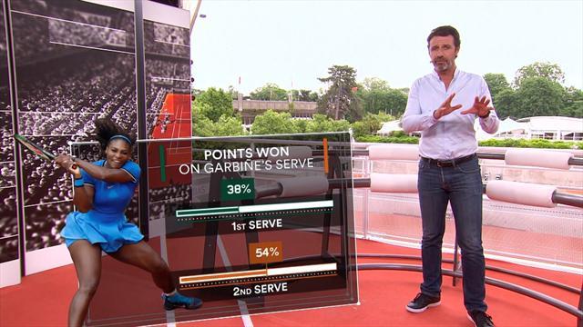 The Coach : Si Serena retourne aussi bien qu'à Wimbledon, il y aura danger pour Muguruza