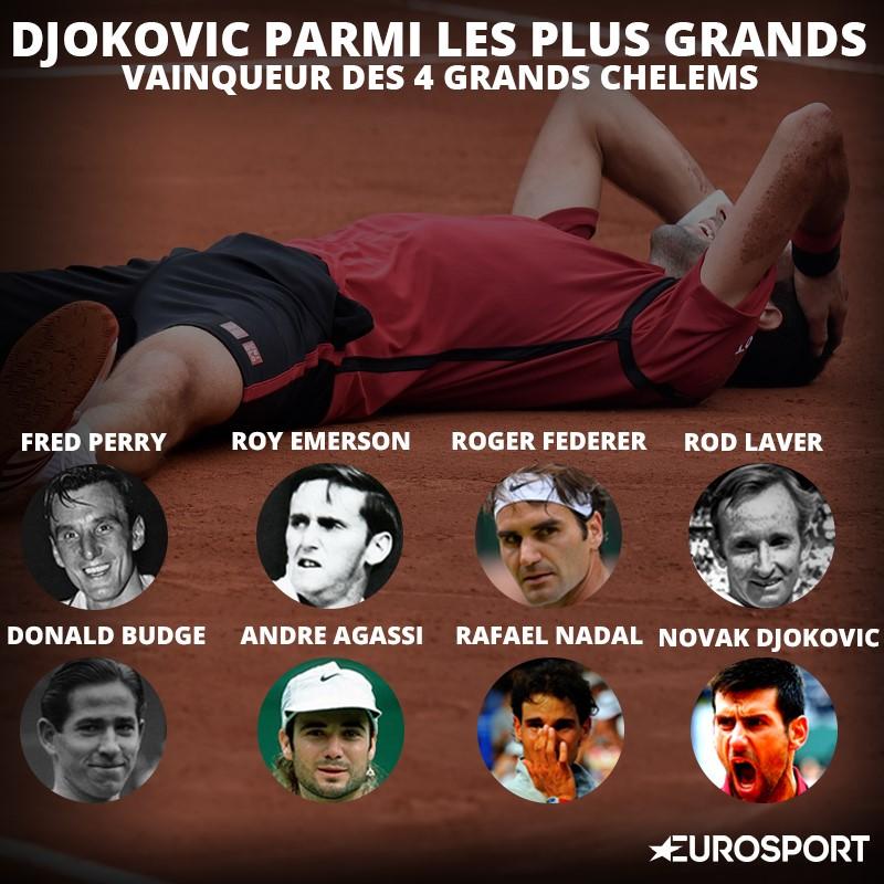 Novak Djokovic devient le 8e joueur de l'histoire à remporter les 4 Grands Chelem