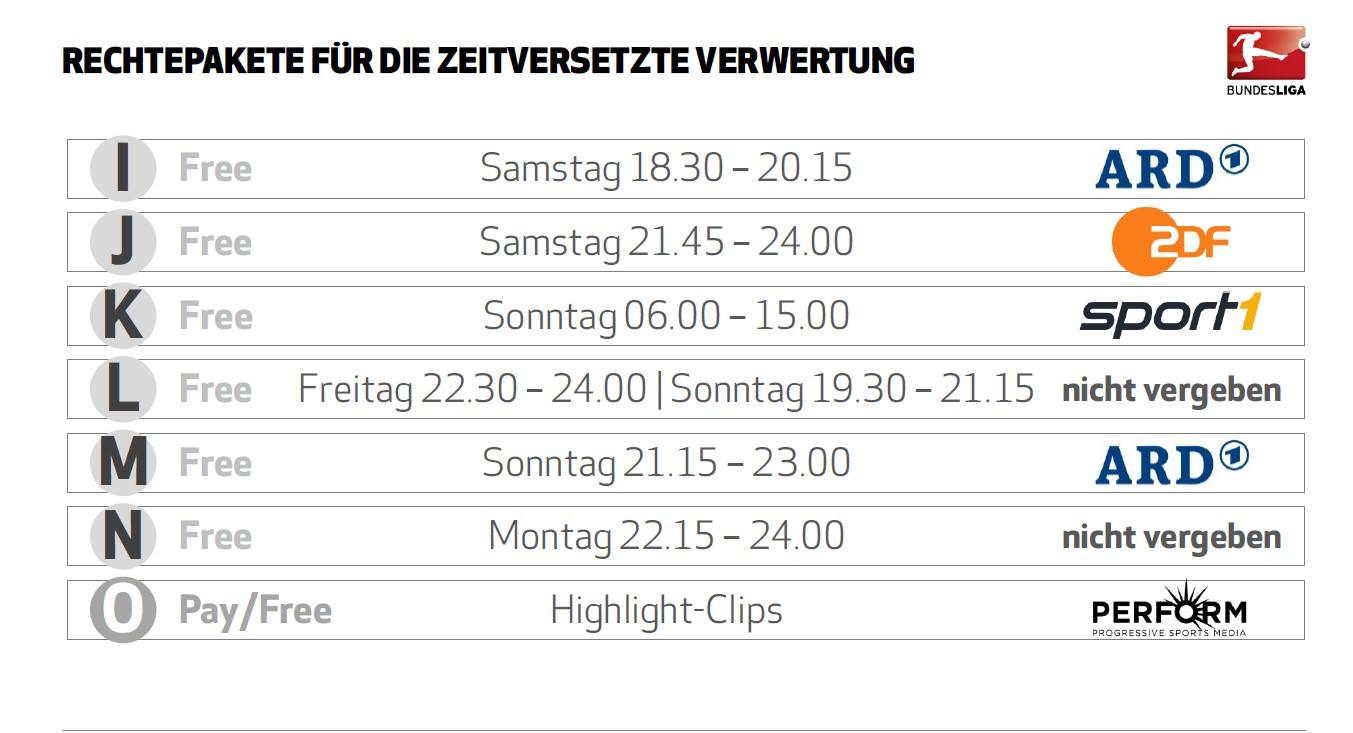 Bundesliga Rechtepakete für die zeitversetzte Verwertung: Detailübersicht