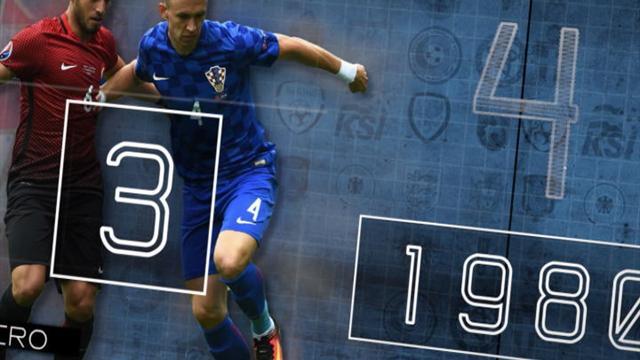 Triple poteau, buts à gogo, Modric : les 5 choses à savoir avant République tchèque – Croatie