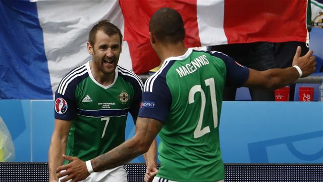 Le point sur la situation des meilleurs troisièmes : la Slovaquie et l'Irlande du Nord qualifiés