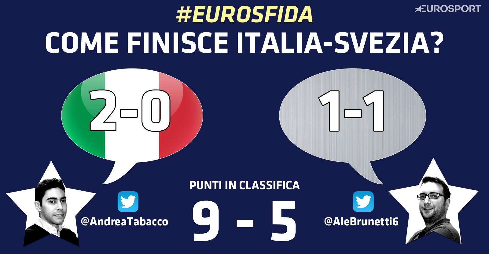 Eurosfida Italia-Svezia 3