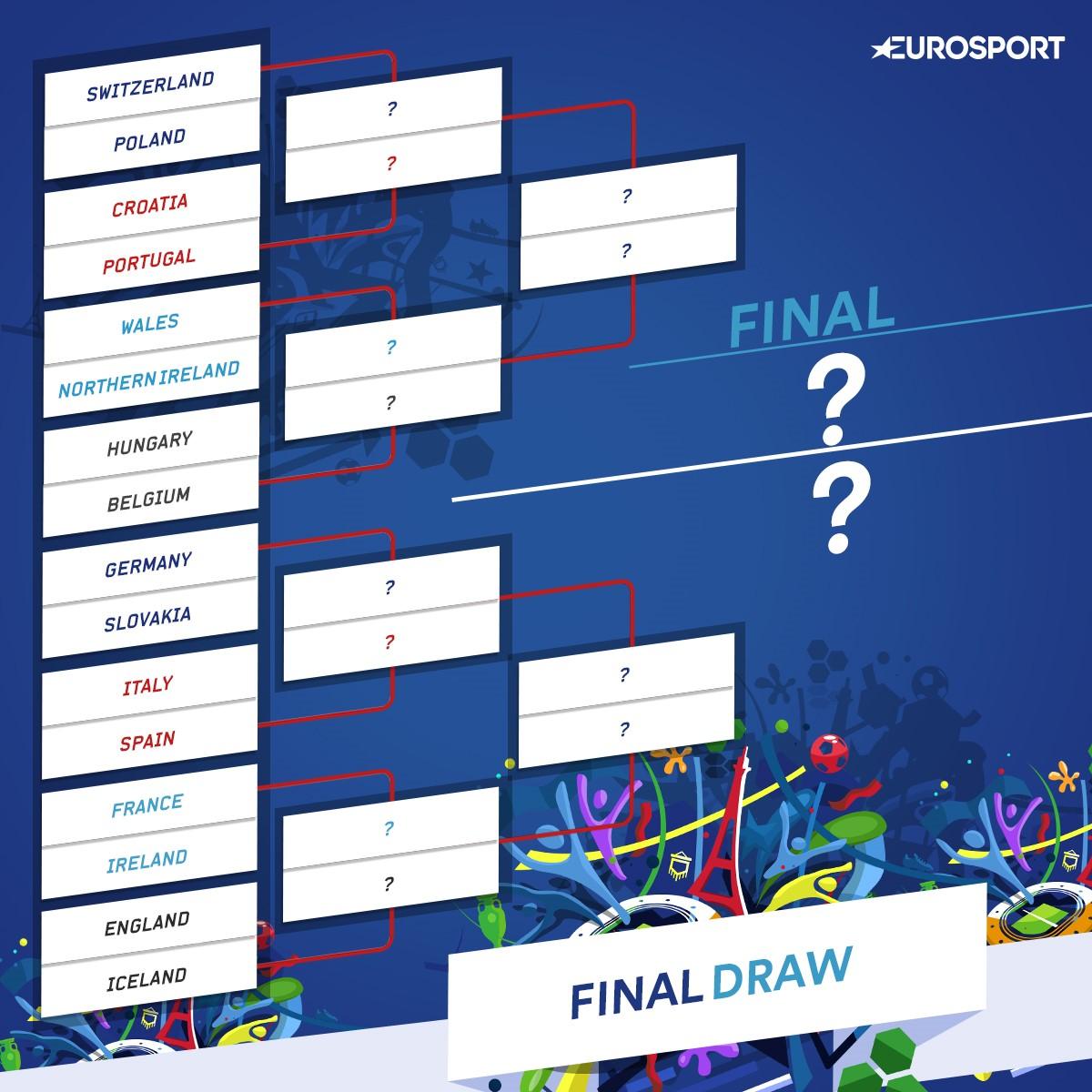 Euro 2016 last-16 draw