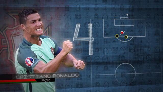Video Em 2016 5 Fakten Nach Portugal Ungarn Ronaldo Bricht