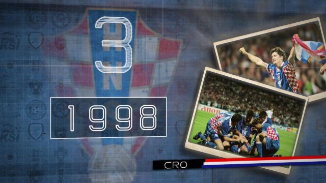 1996, l'invincibilité croate, Cristiano Ronaldo : Les 5 choses à savoir sur Croatie-Portugal