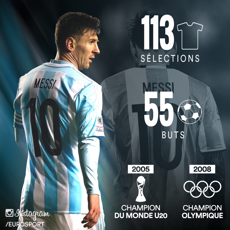 Leo Messi - Infographie Argentine