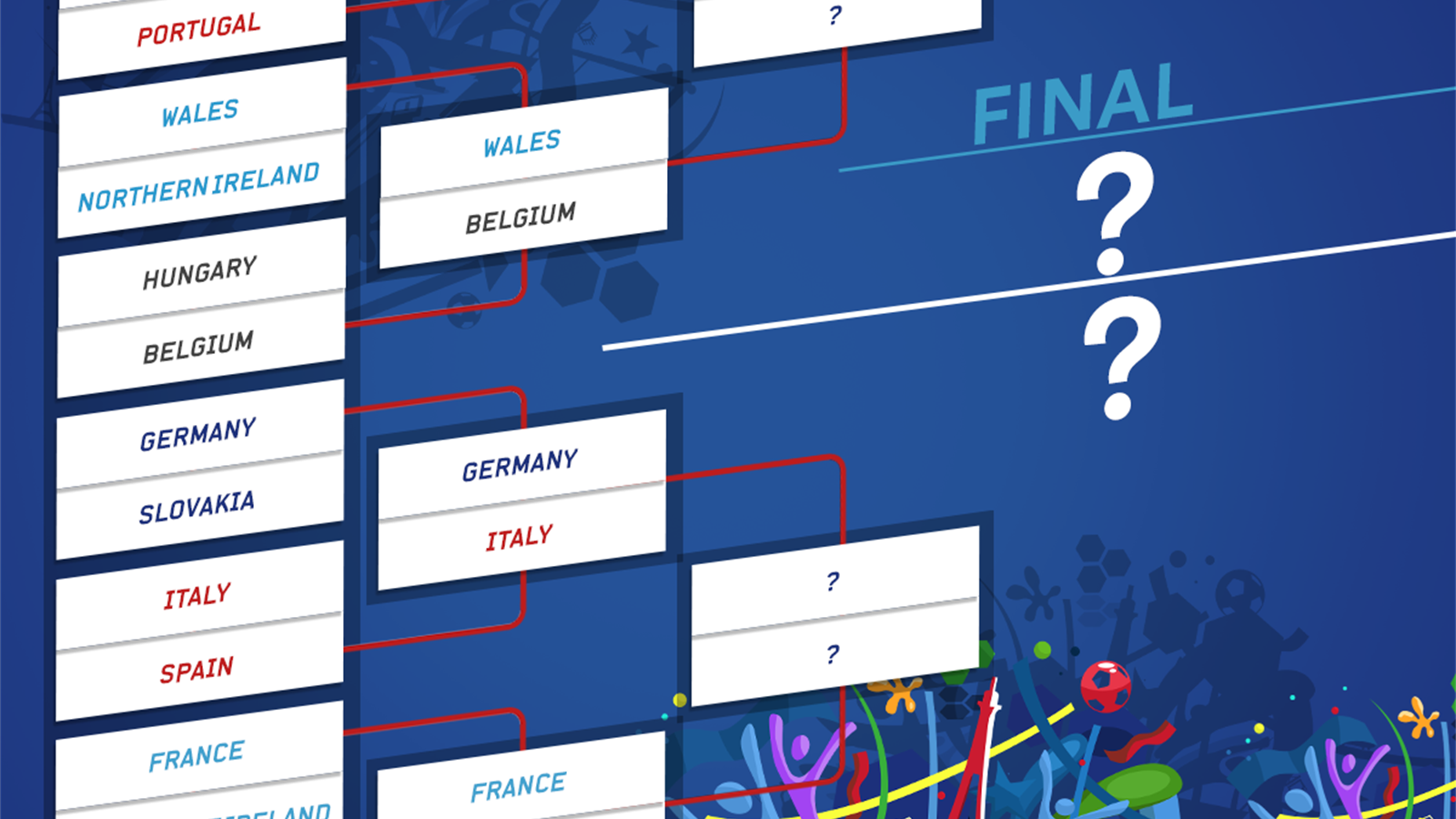 Euro 2016 quarter-finals draw complete: see the full line ...