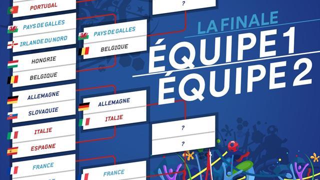 Quarts de finale : Un choc de titans et un bizuth pour les Bleus