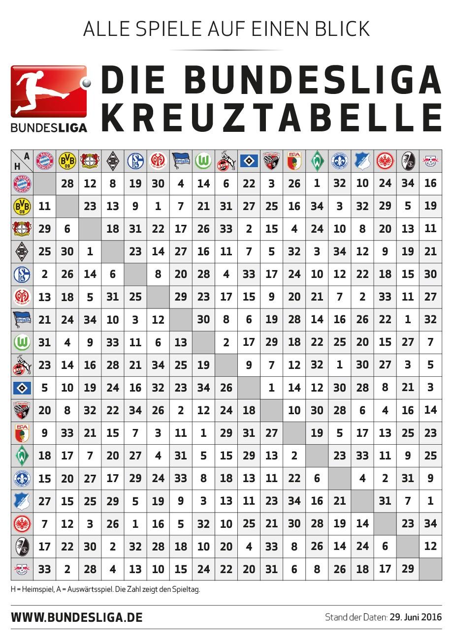 Bundesliga-Spielplan für die Saison 2016/17 auf einen ...