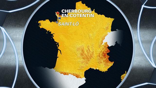 Tour de France: Stage 2 profile