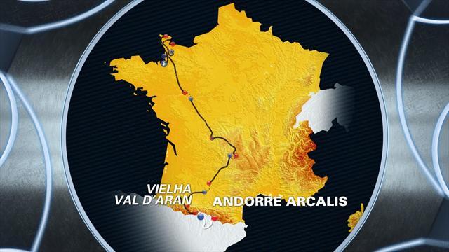 Tour de France: Stage 9 profile