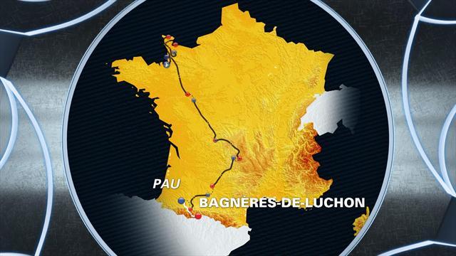 Tour de France: Stage 8 profile