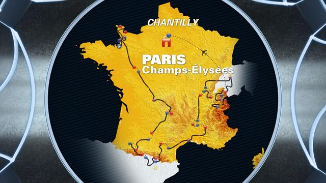 Tour de France: Stage 21 profile