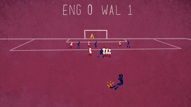 Tous les buts gallois de l'Euro croqués par Copa 90