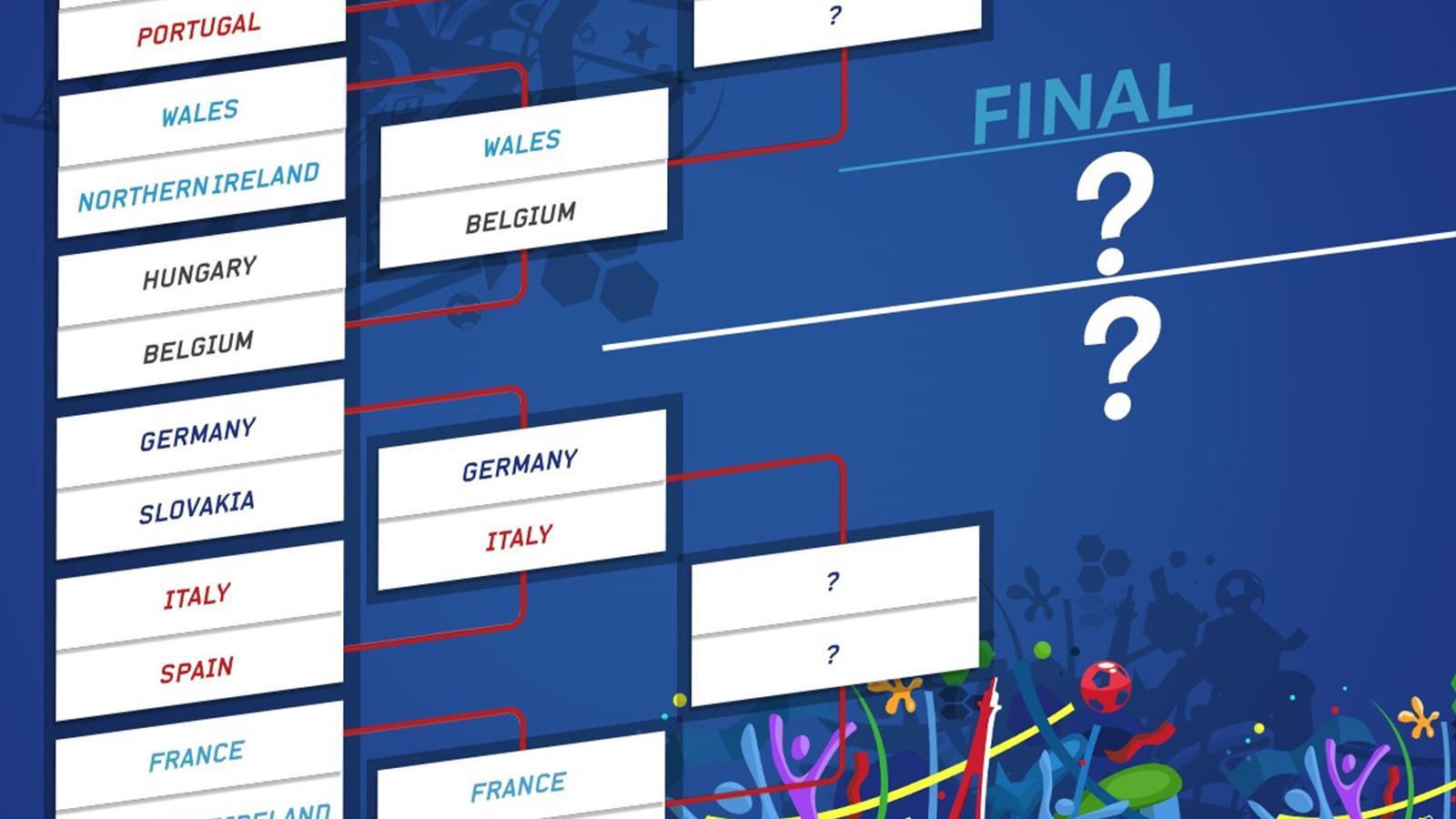 European Pga Tour Results