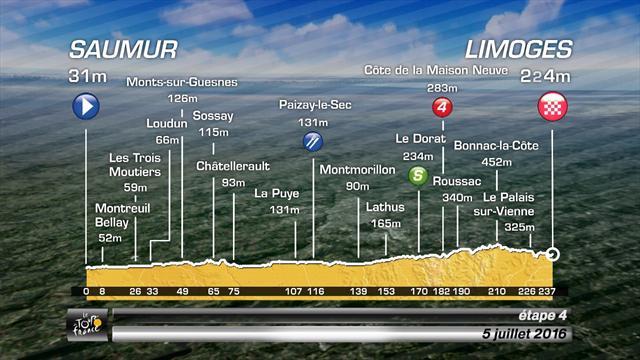 Tour de France Stage 4 preview