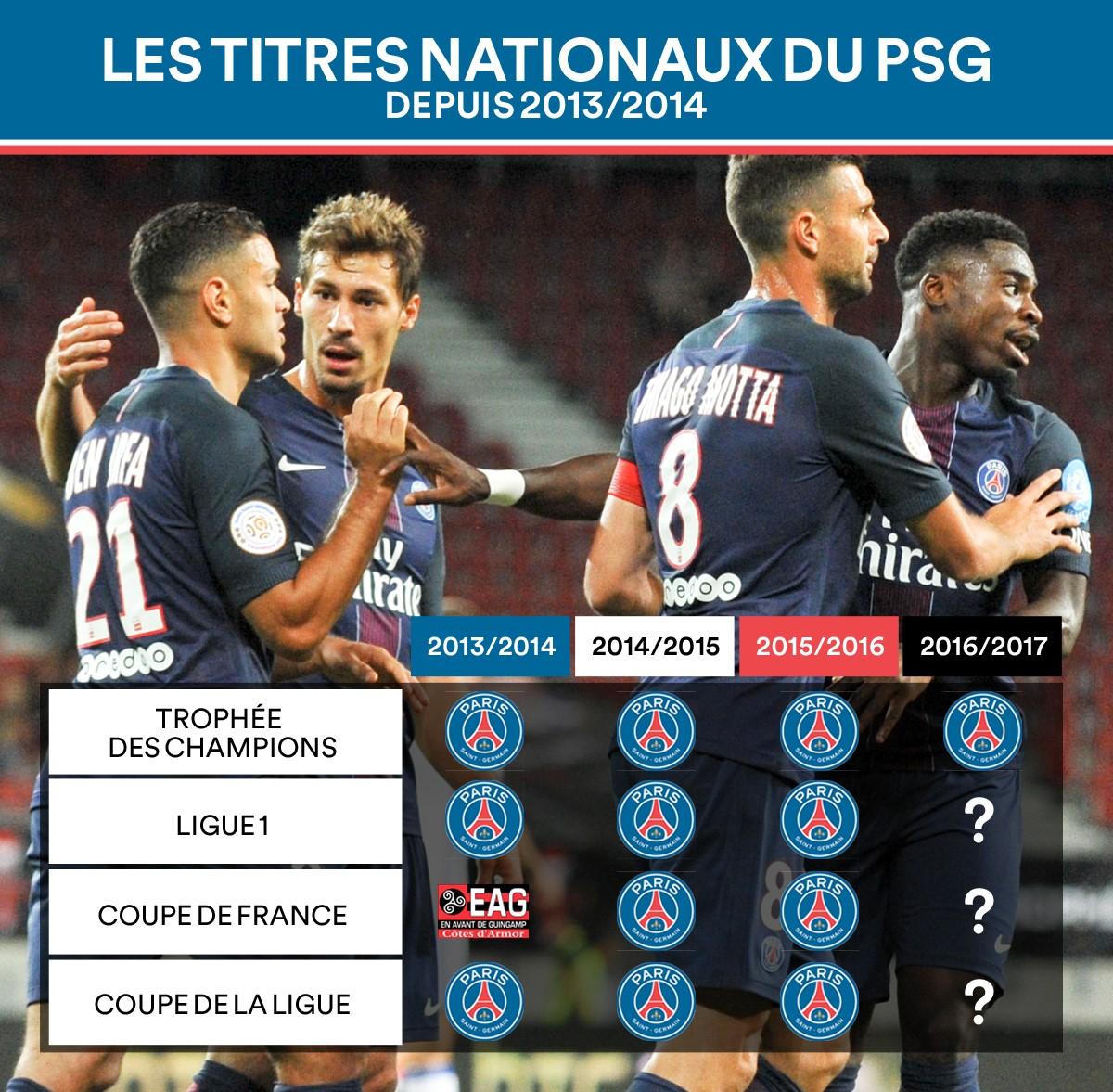 Прогноз на матч ПСЖ - Лион 06 августа 2016