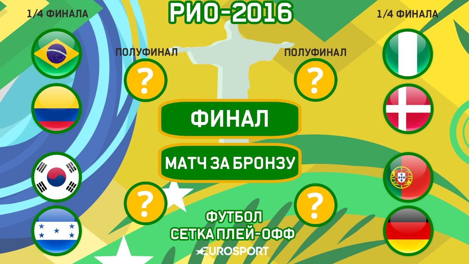 Определились четвертьфинальные пары намужском футбольном турнире Олимпиады