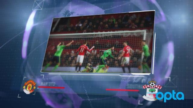MU-Southampton, la possession de City… Les 5 choses à savoir sur la 2e journée de Premier League