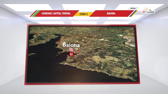 Vuelta: Stage 2 preview